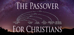 The Passover for Christians